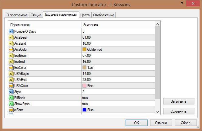 i-sessions indicator настройки